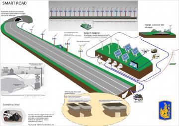 Autostrada A3 �Sa-RC�: al via il progetto Smart Road. Pubblicato bando di gara da 20 milioni di euro